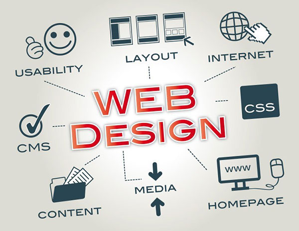 Mindset Web Design Untuk Pemula
